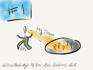 #ScrumMasterWay - My Team